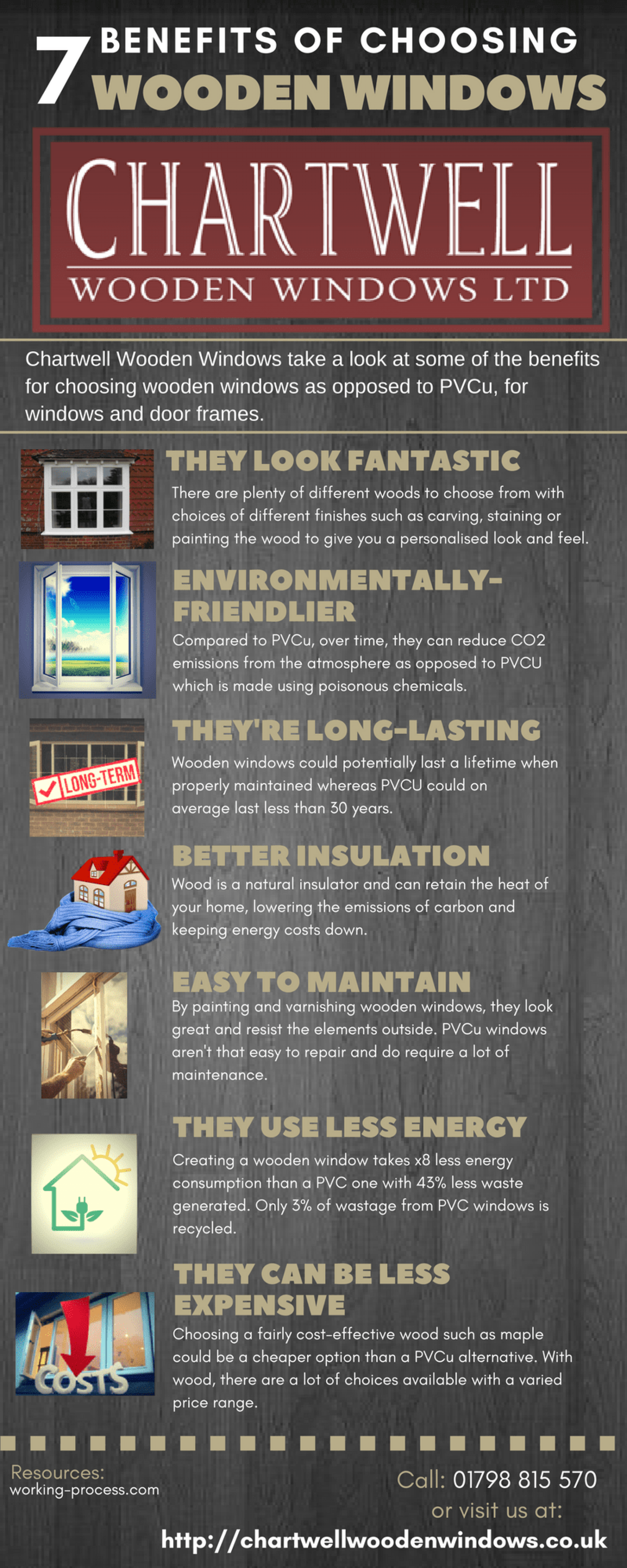 Benefits of wooden windows chartwell wooden windows infographic