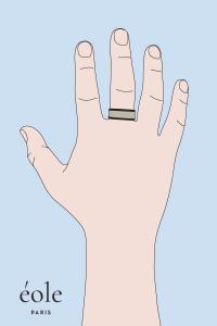 quel doigt porter bague homme