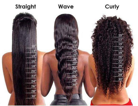 Find clip in straight hair at hairextensionbuy and browse our range of full head set extensions are the most popular form also length chart makeup  envies pinterest rh