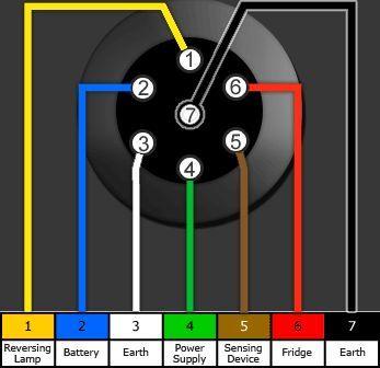 Trailer Wiring Diagram on 12s Wiring Diagram DIY