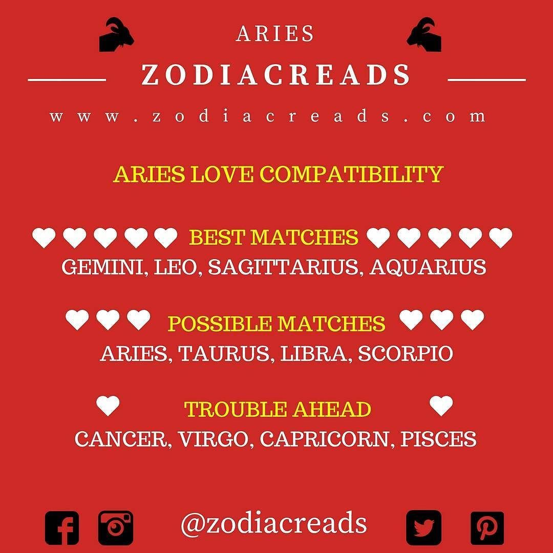 leo love compatibility best match
