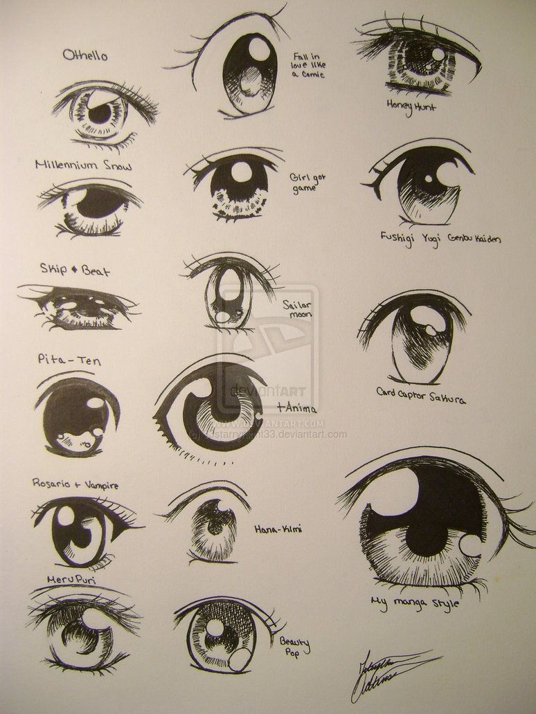 Anime Eye Female - Pesquisa Google