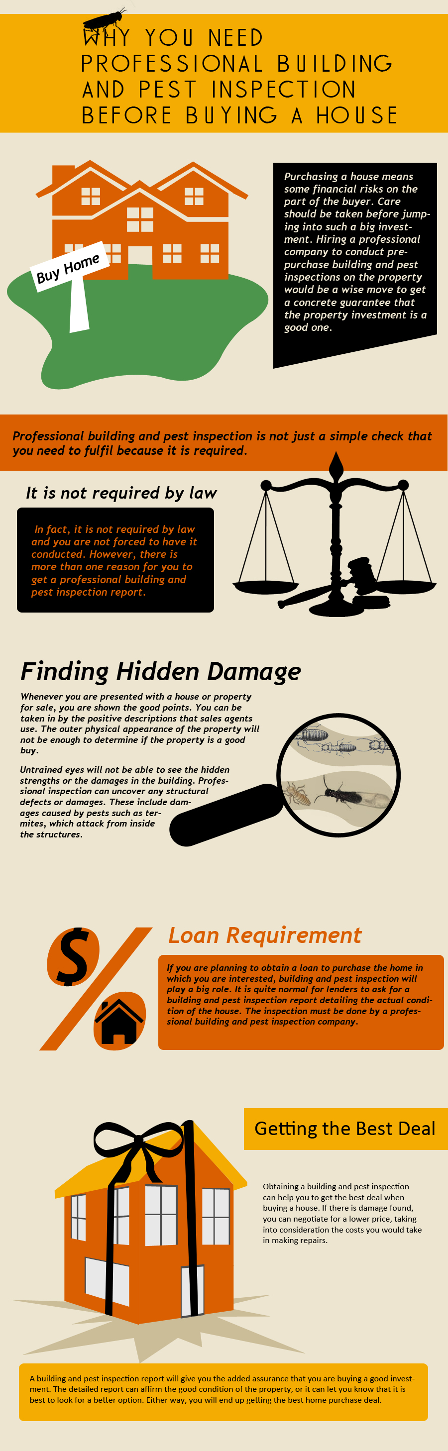 Pest inspection is must before a big investment in the