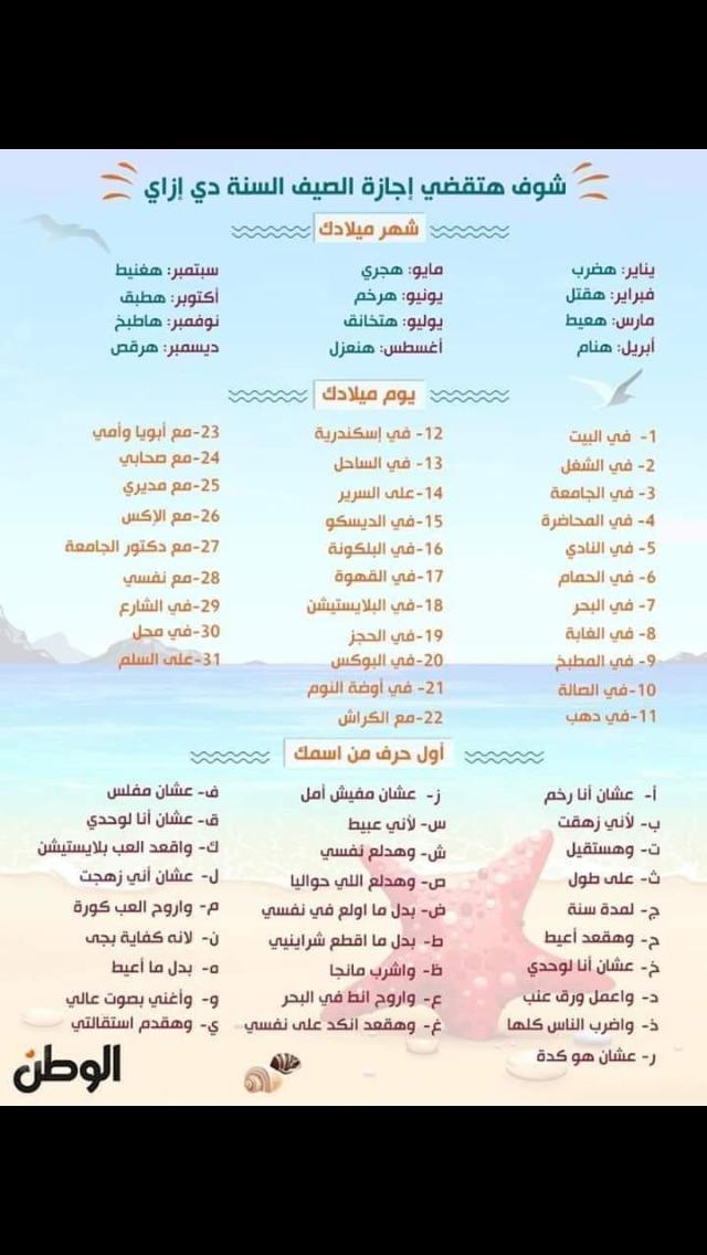 Pin By Haneenomar On نكت مصرية Map Weather Map Screenshot