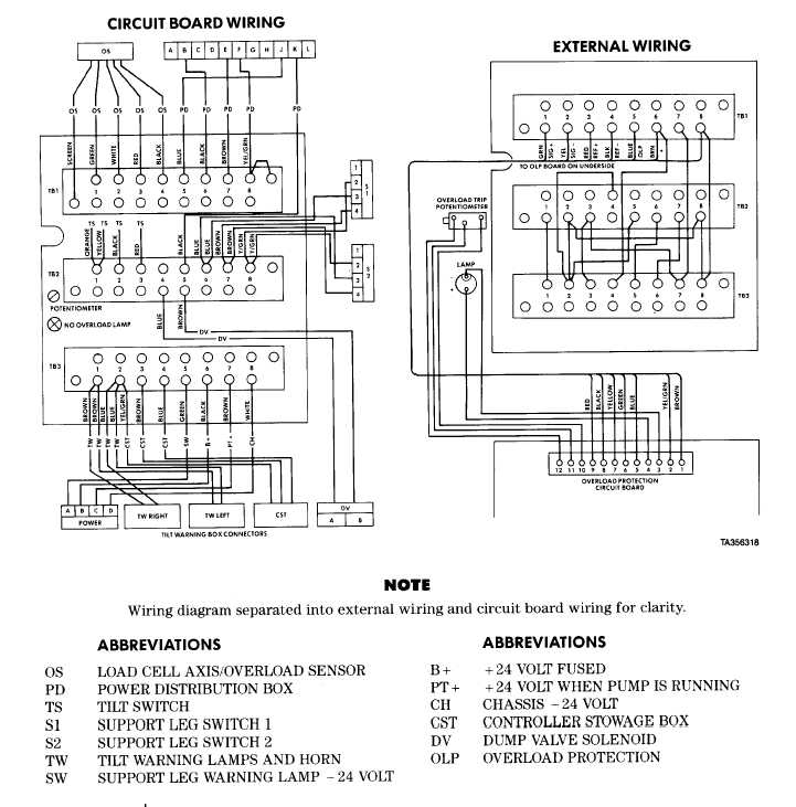100+ Distribution Board Wiring For Single Phase Wiring HD