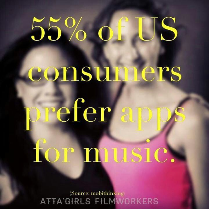 55% of US consumers prefer apps for music.