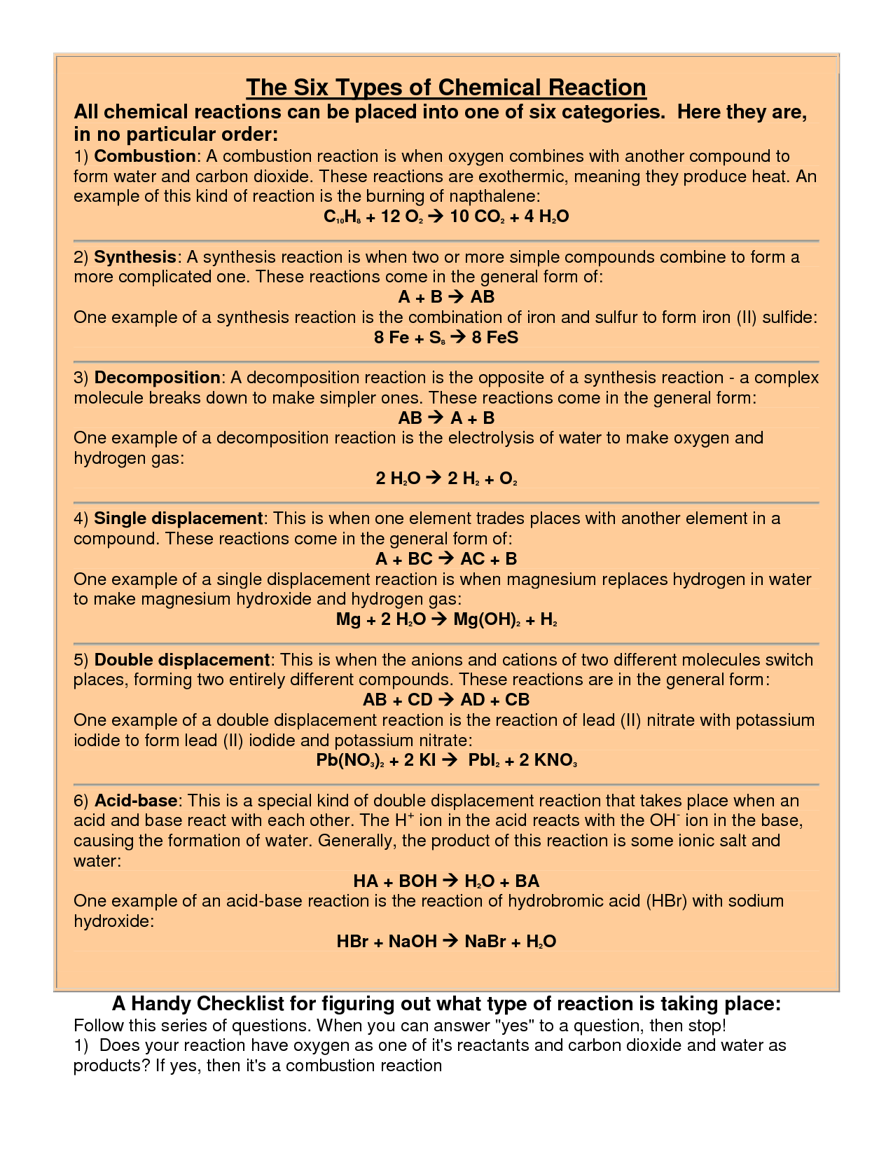General Chemistry Worksheet Types Of Chemical Reactions