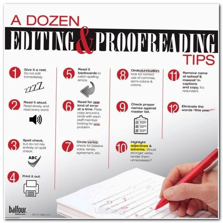 Cheap paper proofreading site online essay topics lists