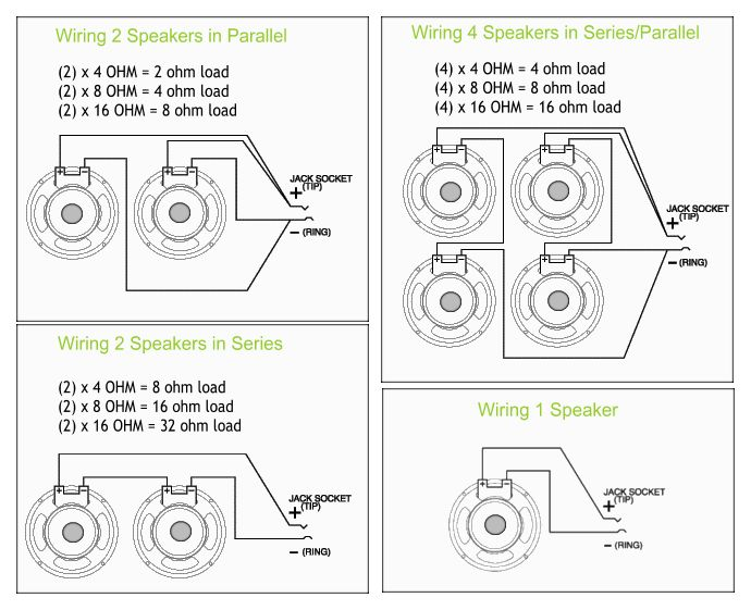 Guitar Speaker Wiring Diagrams | Speaker, Guitar, Car audio diy | Bass Guitar Speaker Wiring Diagram |  | Pinterest