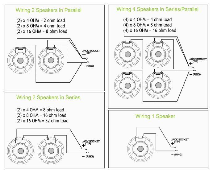Guitar Speaker Wiring Diagrams   Guitar Amps in 2019   Diy guitar amp, Guitar diy, Guitar pedals