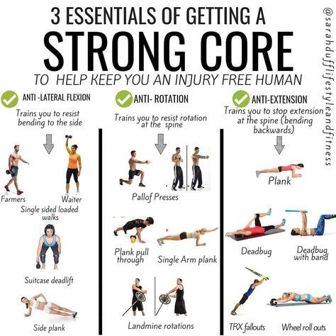 12 core exercises for a stronger core and better posture