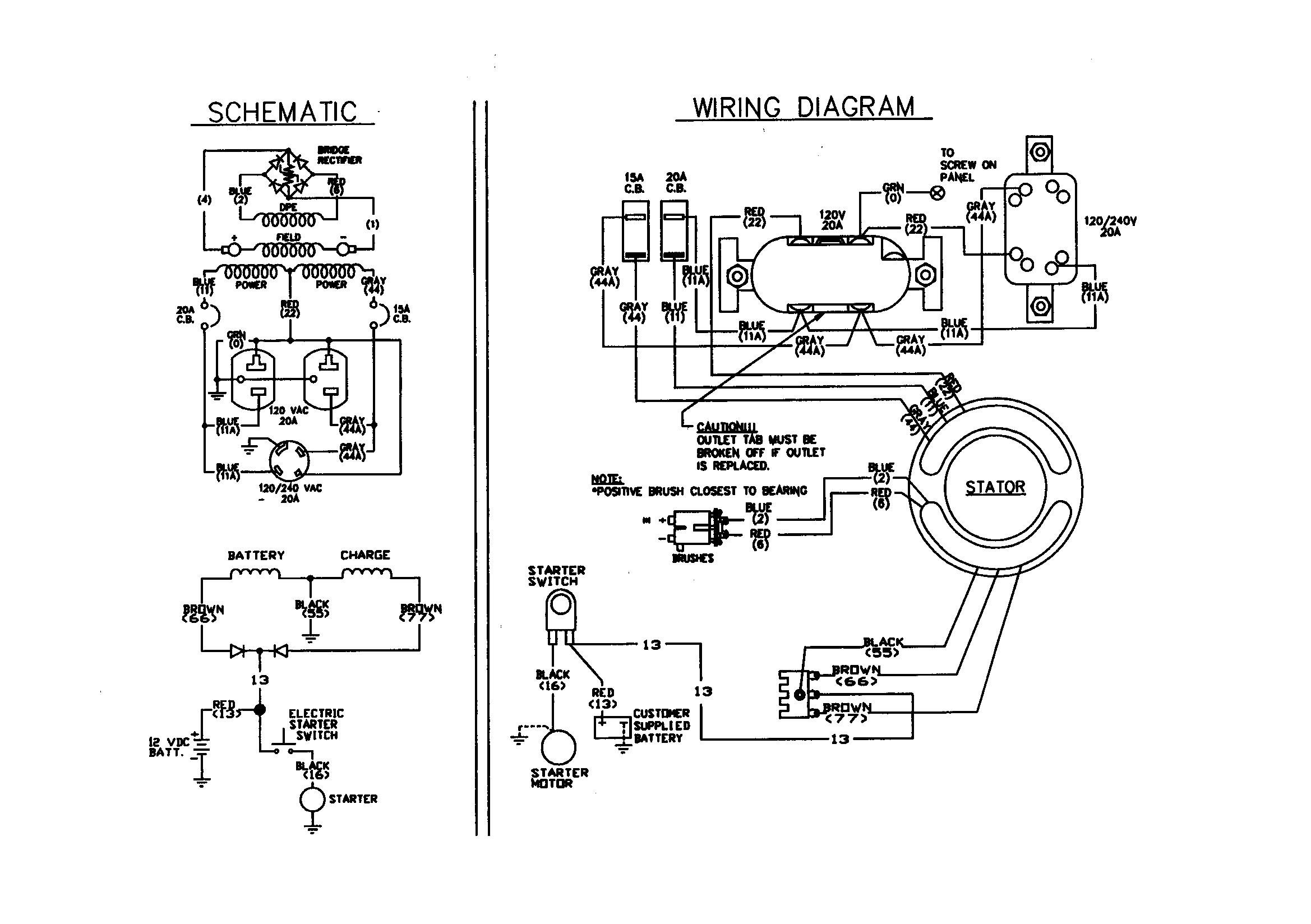 wiring diagram generator set #diagram #diagramtemplate #diagramsample