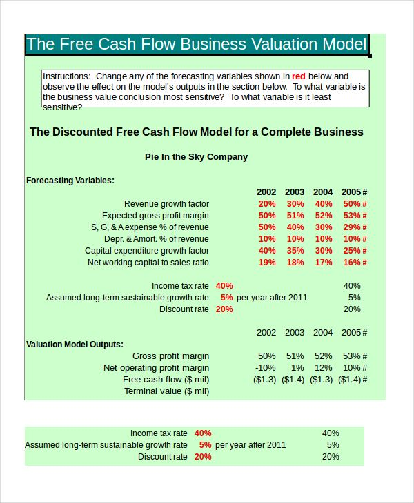 Free Cash Flow Valuation Template  Cash Budget Template  Cash