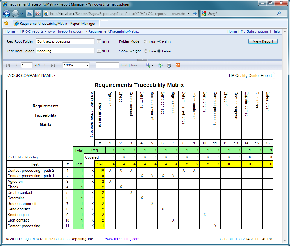 Requirements Traceability Matrix Report Projects Project