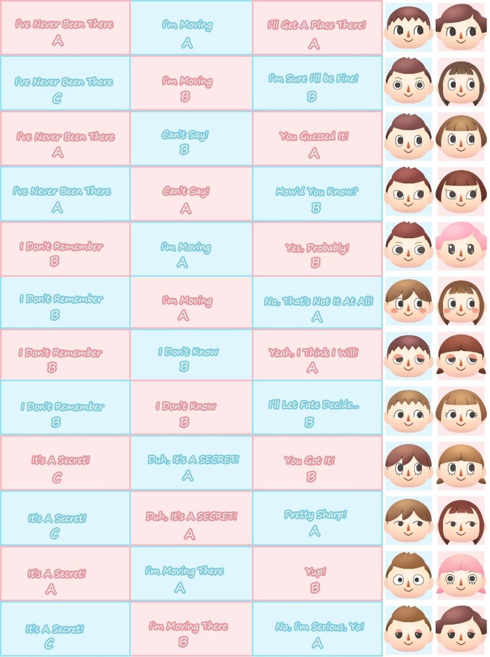 Animal Crossing New Leaf Hairstyle New Leaf Hair Guide Acnl Hair Guide Animal Crossing Hair Guide