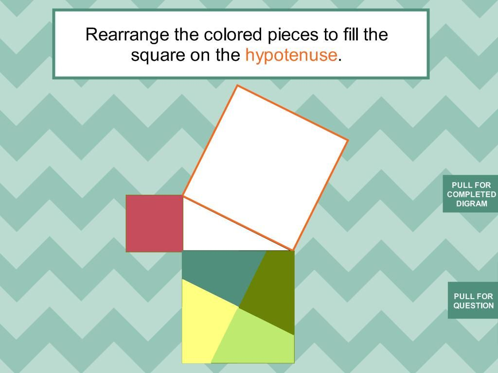 8th Grade Pythagorean Theorem Lesson Digicore