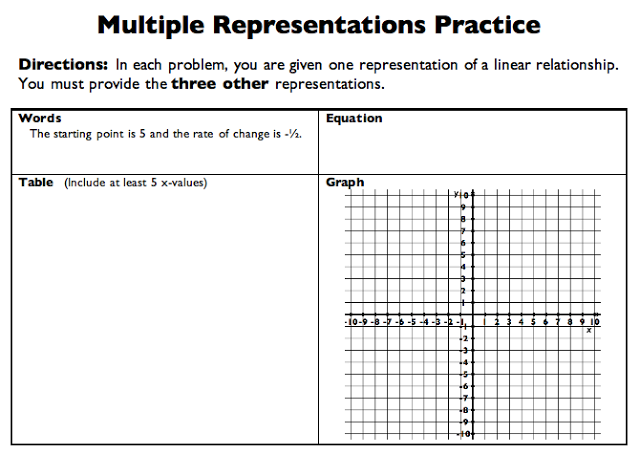 Multiple Representations Of Functions Worksheet - Sharebrowse