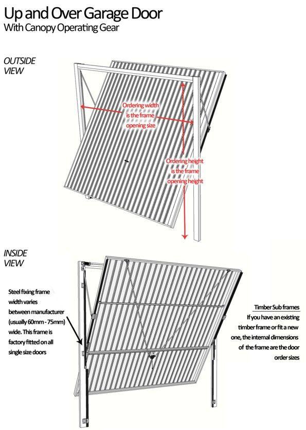 Up And Over Garage Door Dimensions595g 595835 Garage Doors