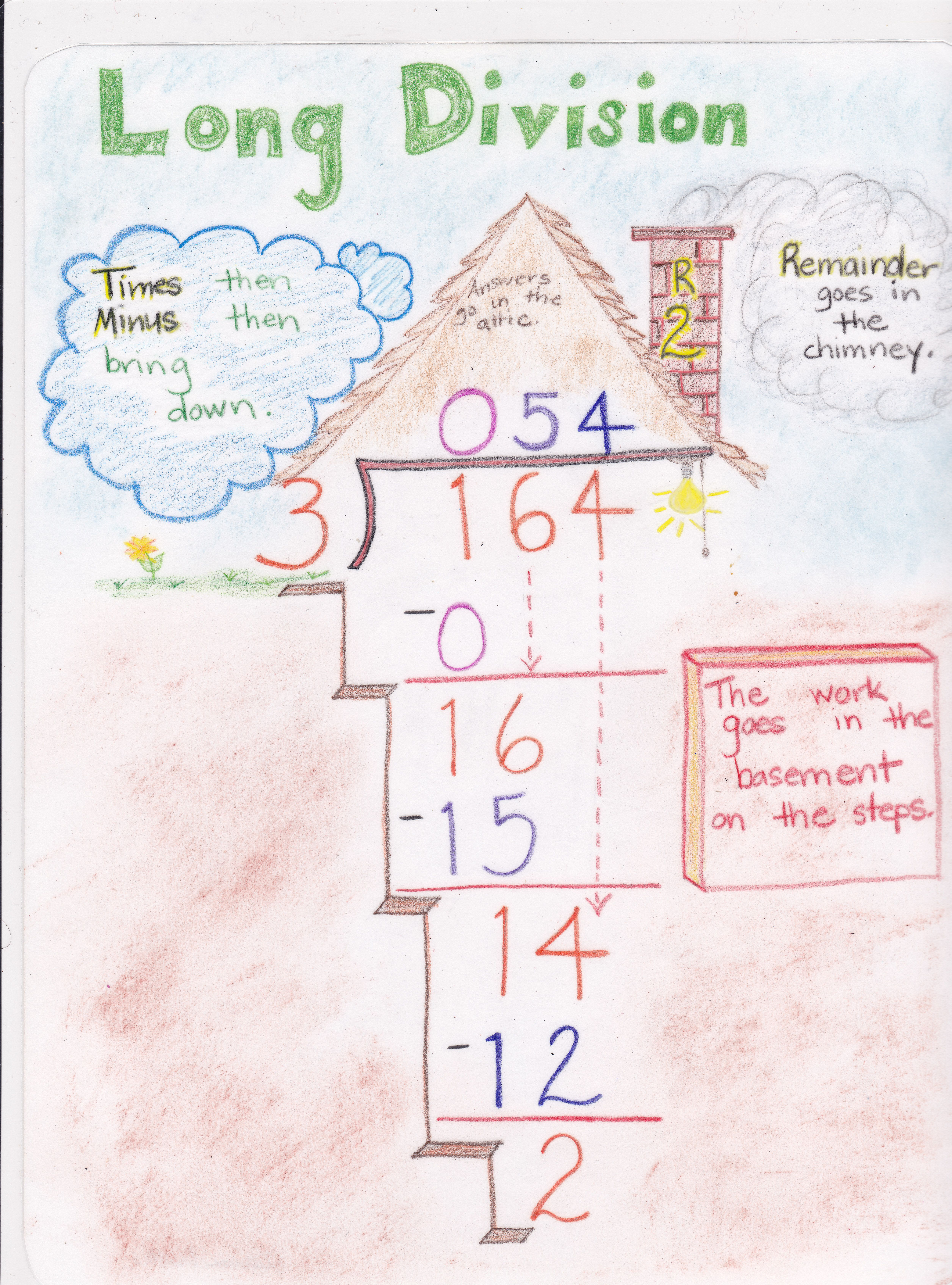 Waldorf Inspired Long Division Graphic For Second Grade