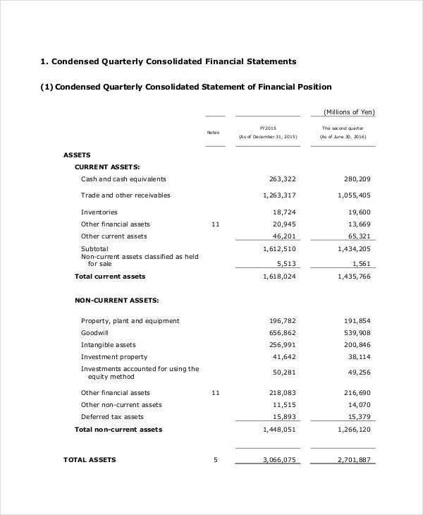 profit and loss statement templates 24 free docs xlsx pdf template ntpc balance sheet