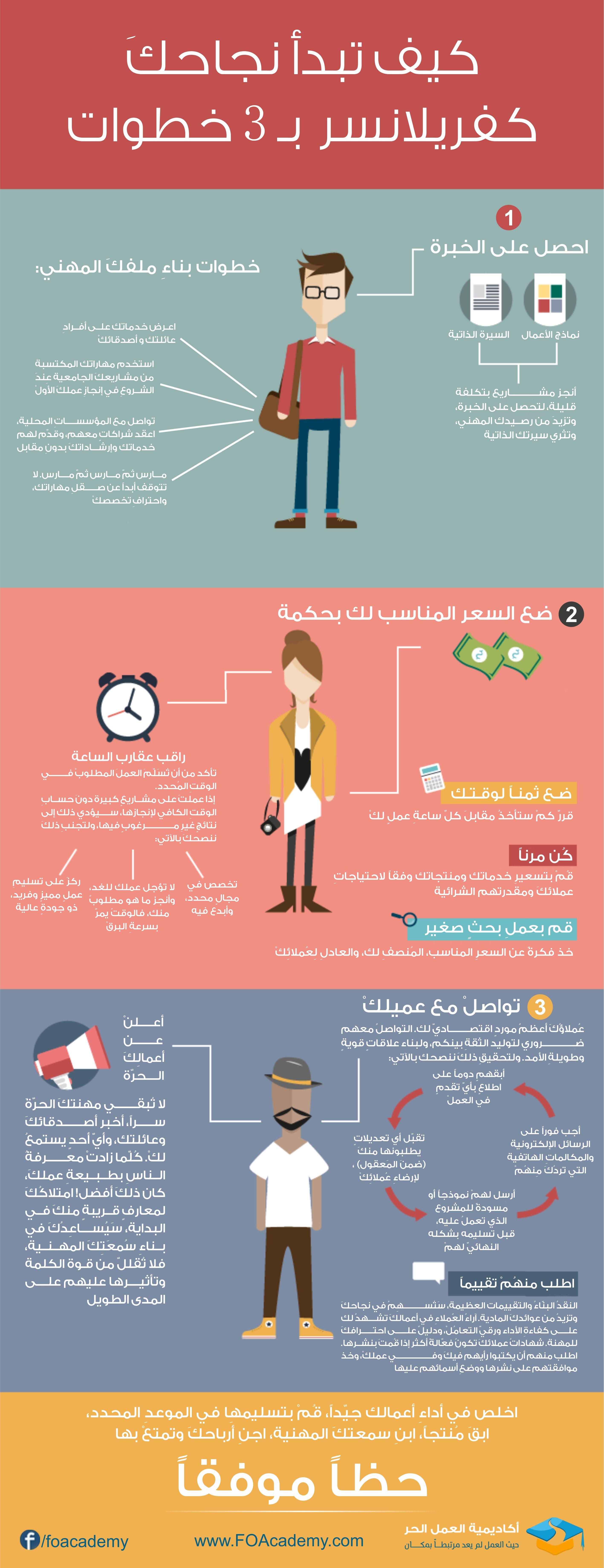 كيف تبدأ نجاحك كفريلانسر بـ 3 خطوات انفوجرافيك في بياني Life Skills Activities Life Skills Critical Thinking