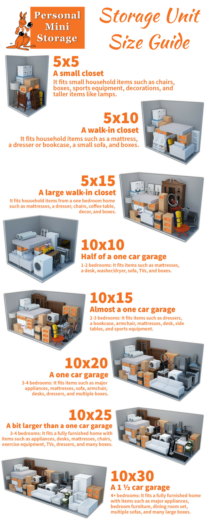 When Picking A Self Storage Unit Make Sure You Are Choosing The Right Size Here S A Unit Size G Storage Unit Organization Self Storage Units Diy Storage Unit