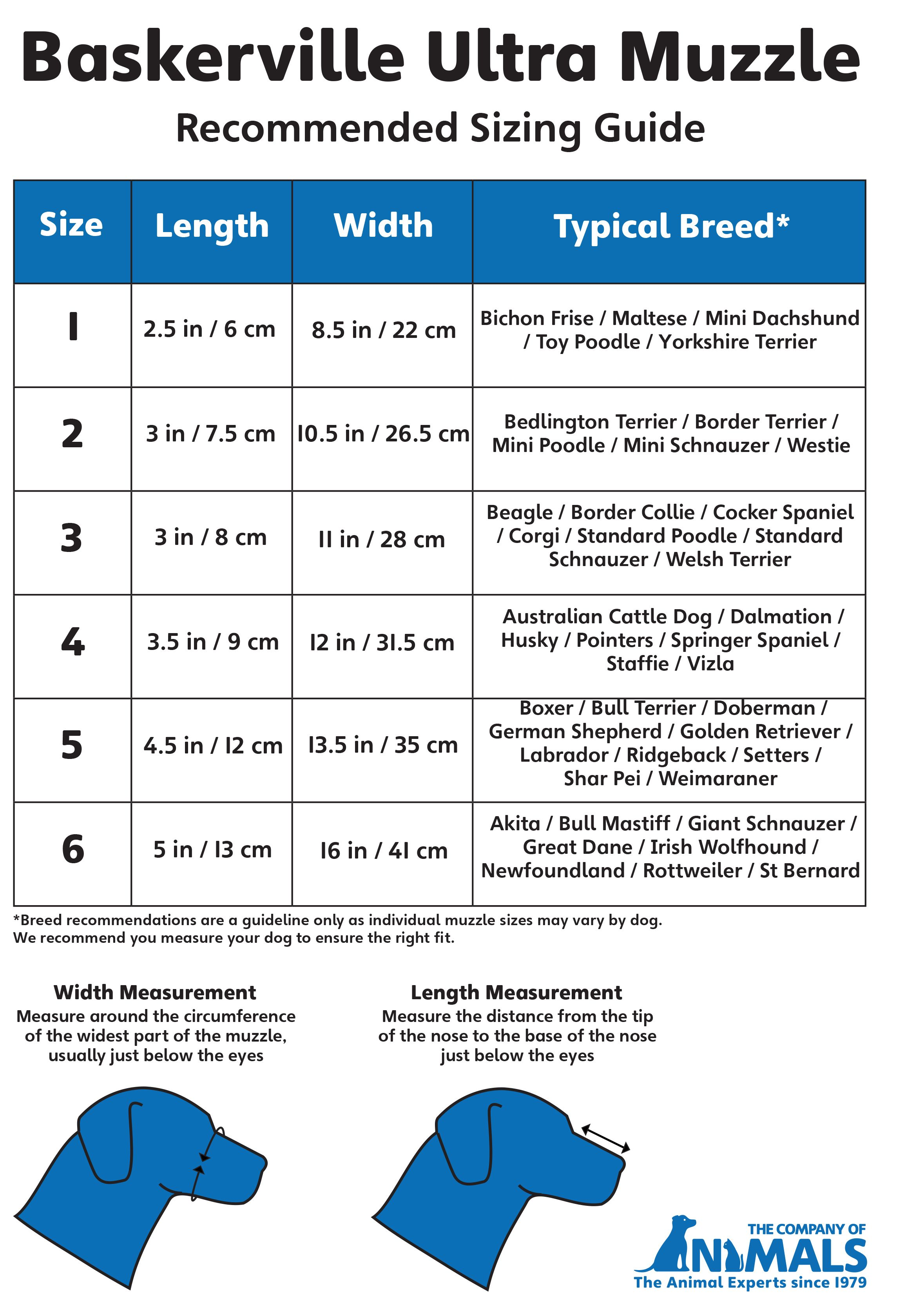 Baskerville Ultra Muzzle Size Chart Be Sure To Check Out This