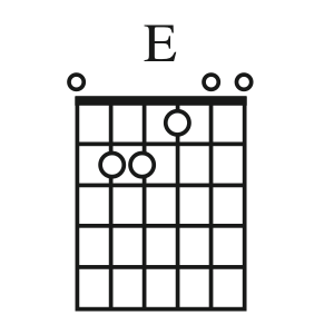 e chord open position guitar chord theory pinterest guitar