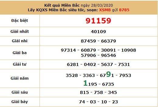 xsmb 29-3-2020