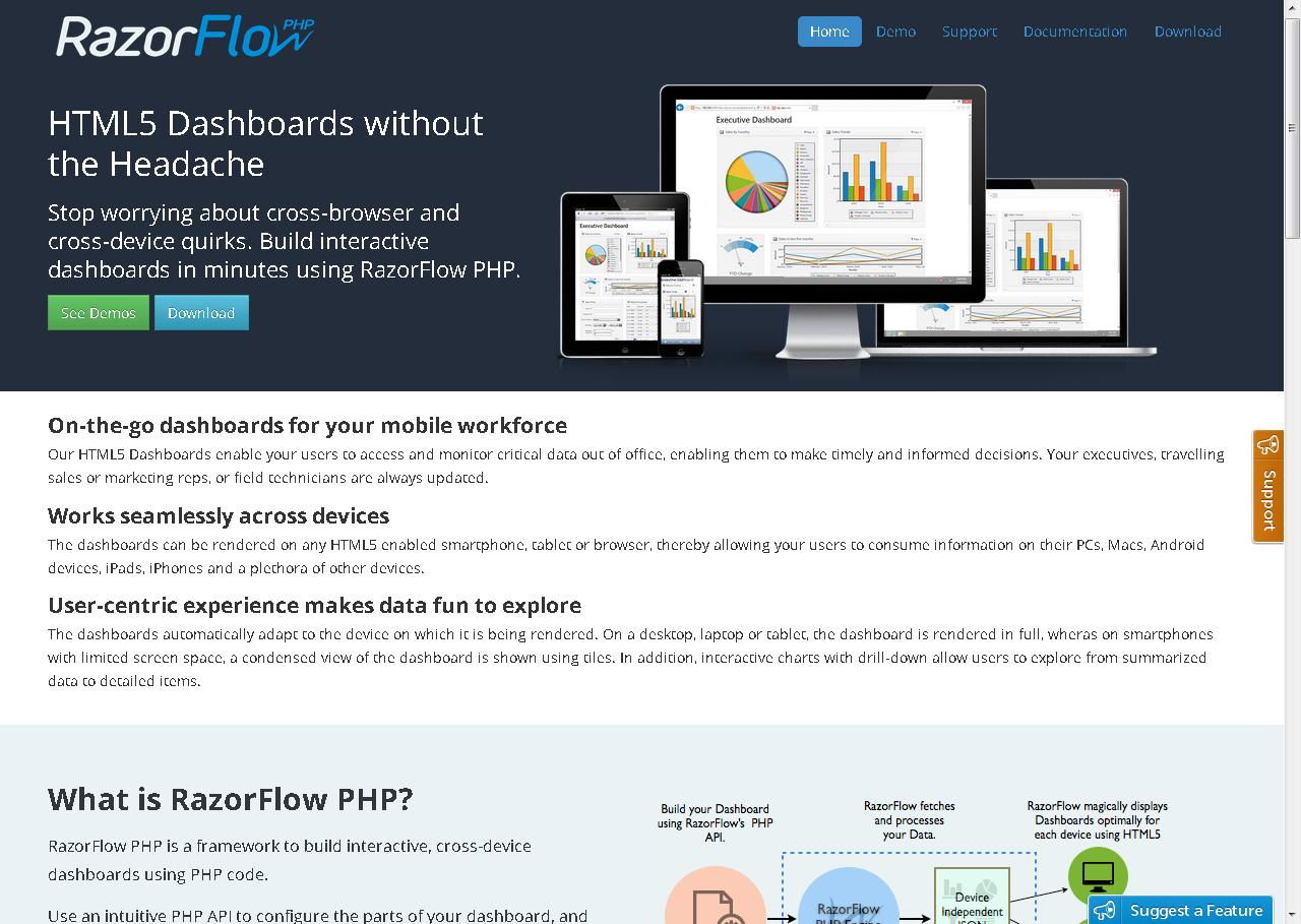 RazorFlow PHP Dashboard Framework - HTML5 Dashboards for web