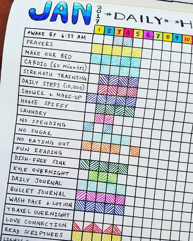 All things bullet journal that I love! Ideas, layouts, fonts etc