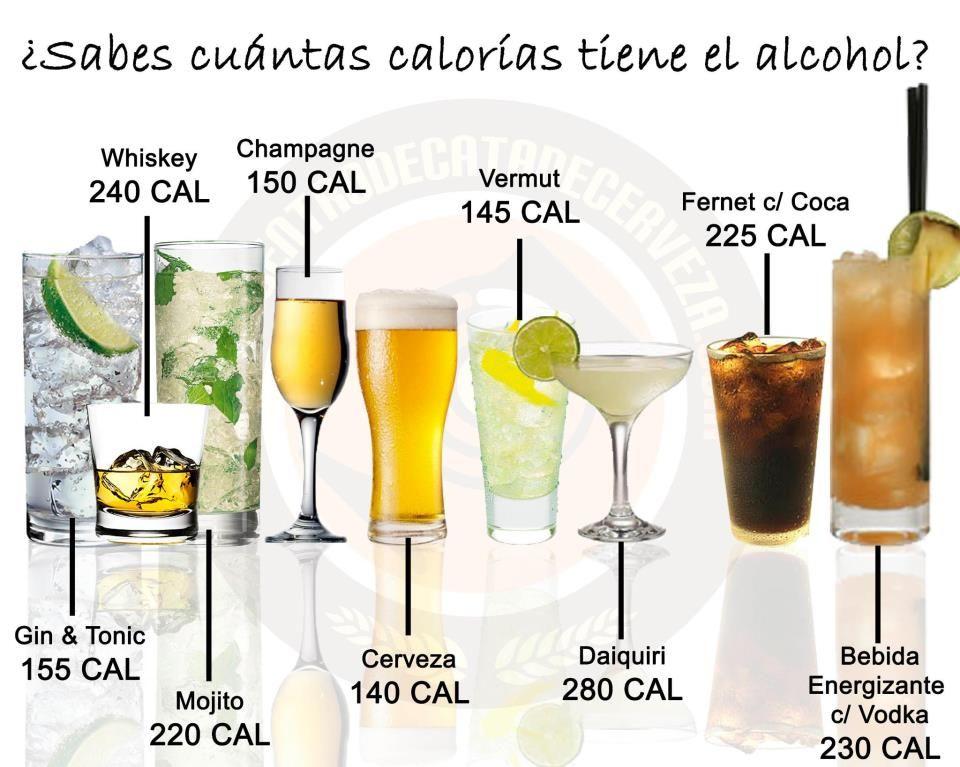 La cerveza contiene menos calorias que los demas tragos