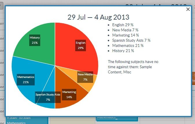 Create a Revision Timetable with ExamTime\u0027s New Study Tool Stuff