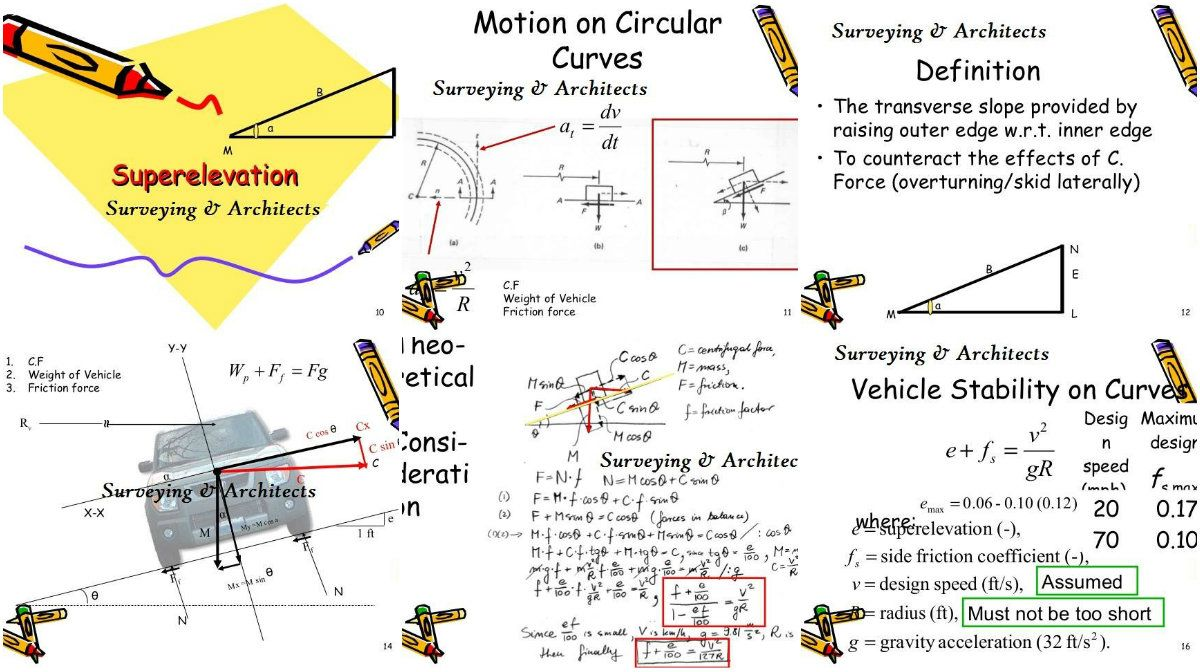 Super Elevation Formulas and Details Architecture