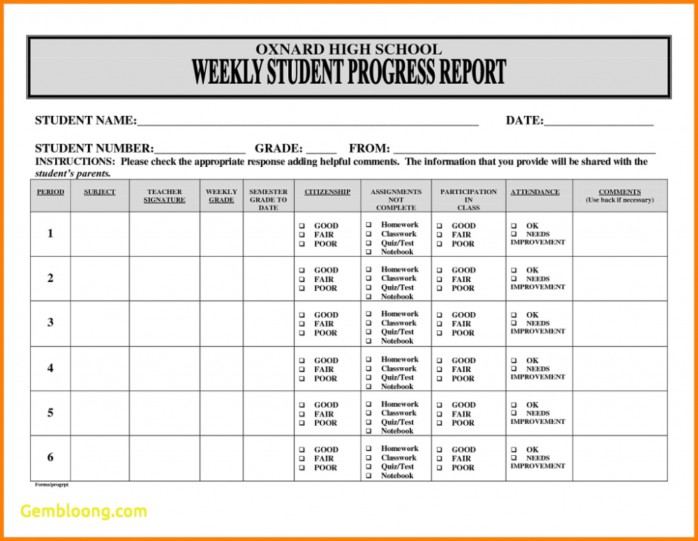 Pin On Report Template