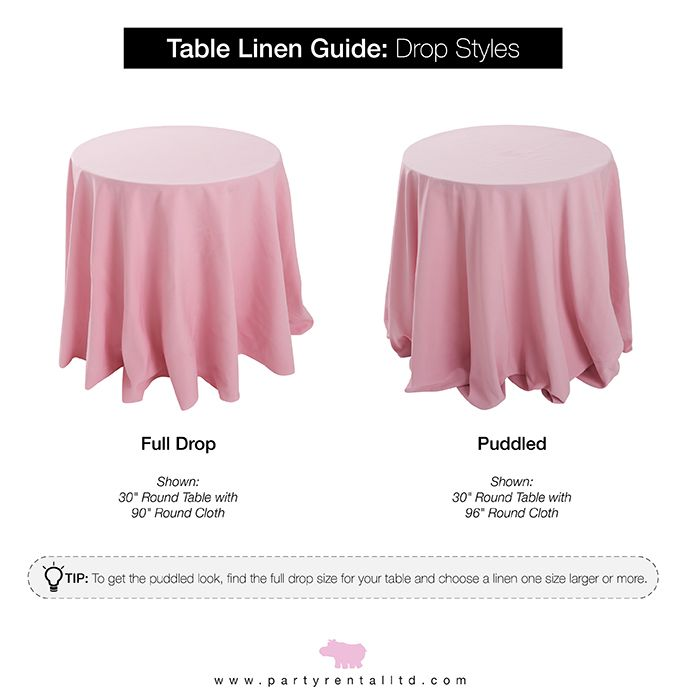 Different Styles Of Linens Drops Can Be Used In Different Ways. Hereu0027s The  Difference Between. Tablecloth ...