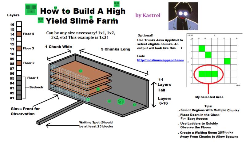 An effective slime farm blueprints inside minecraft forum an effective slime farm blueprints inside minecraft forum ccuart Image collections