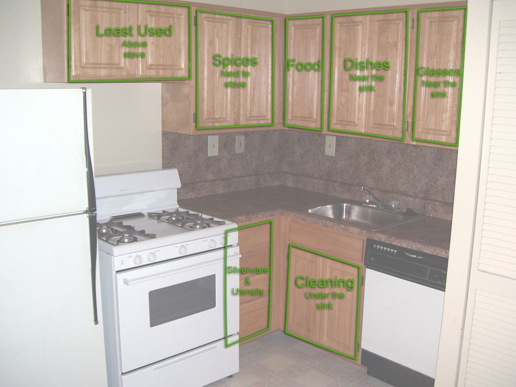 Floor plan is good. Fridge on other side and moved so there is ... for Apartment Kitchen Paint Ideas  110yll