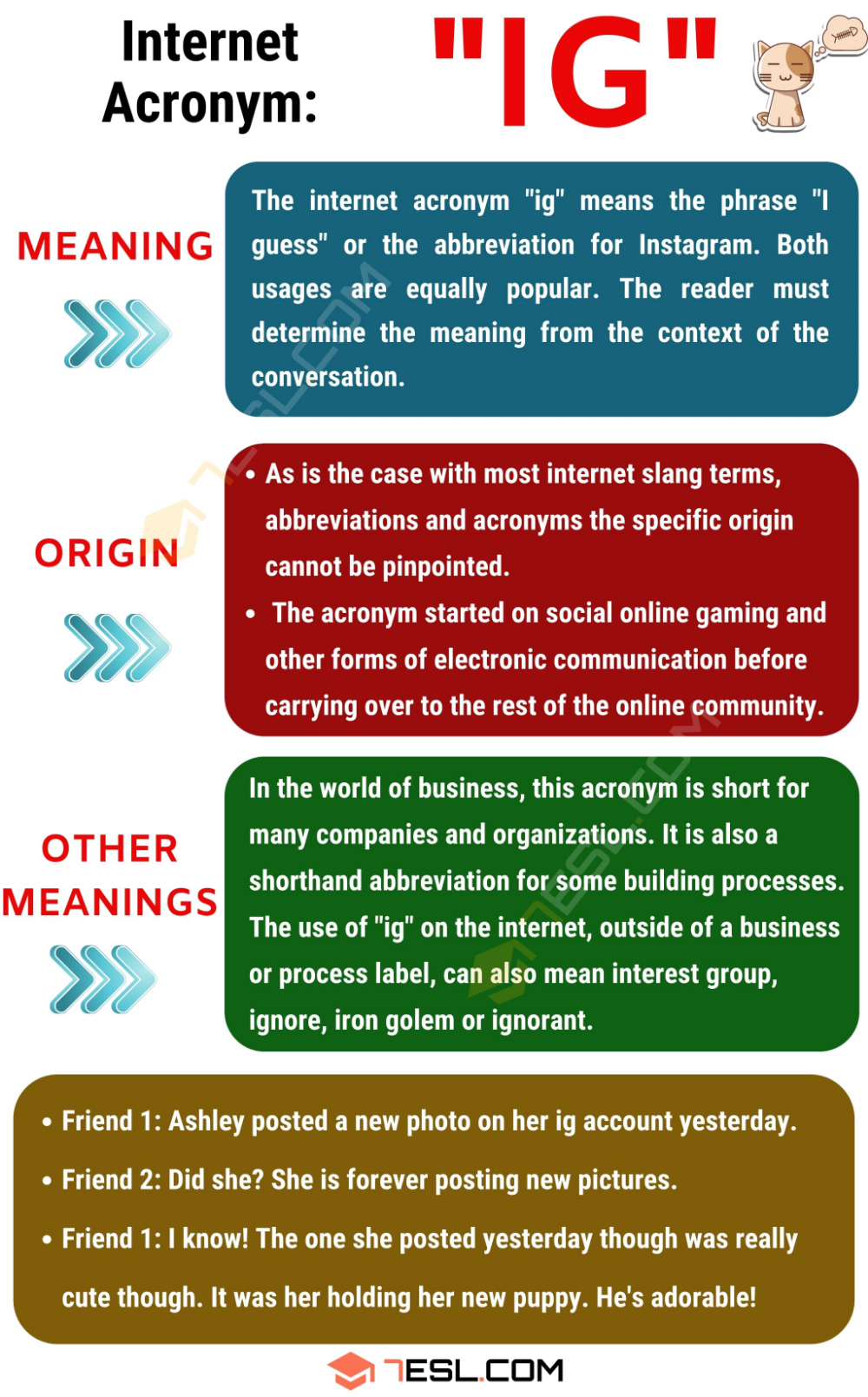 Ig Meaning What Does Ig Stand For With Useful Examples 7esl Slang Words Meant To Be Other Ways To Say
