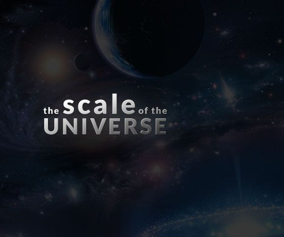 the scale of the universe http htwins net scale2 bordercolor