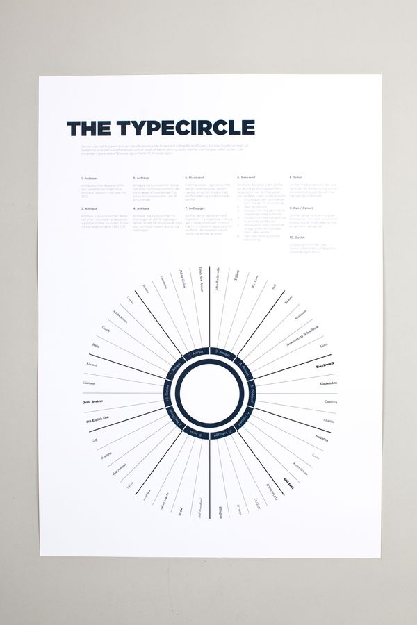 The Typecircle by Thorbjørn Gudnason, via Behance