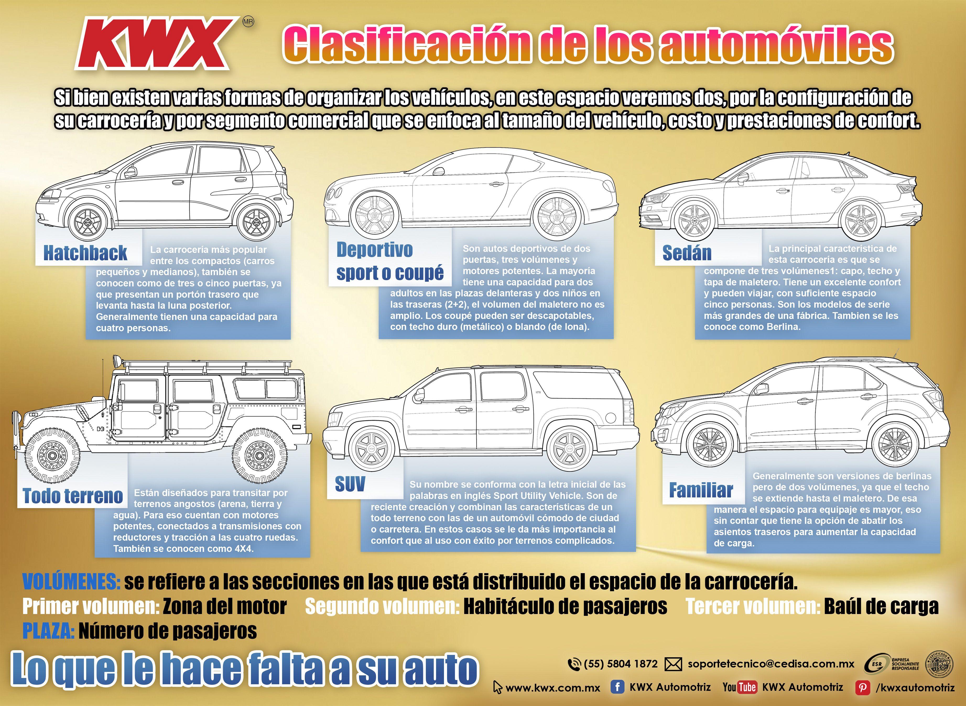 KWX. Clasificación de los automóviles | Automoviles