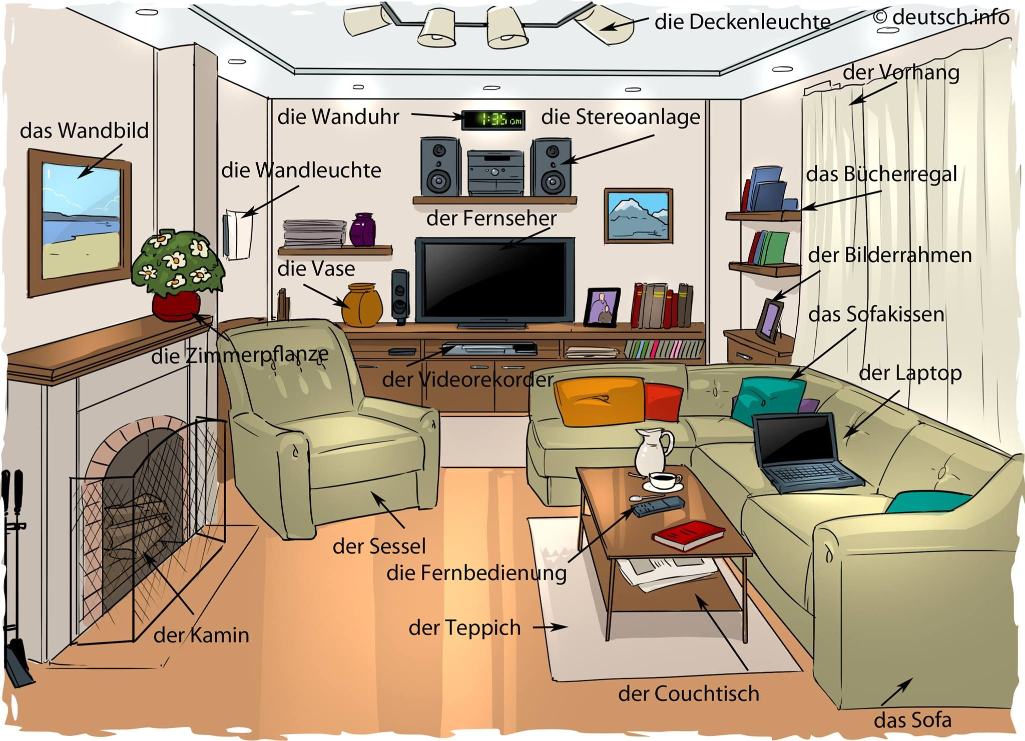 das wohnzimmer bilder mit vokabular daf pinterest. Black Bedroom Furniture Sets. Home Design Ideas