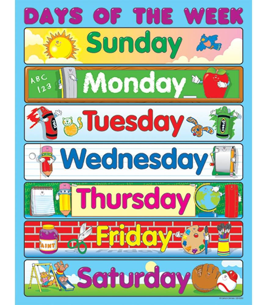 Days Of The Week Chart Grade Pk 3 Education Poster