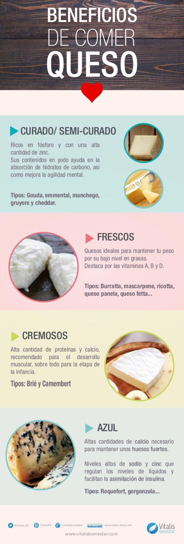 Beneficios De Comer Queso Infografia Infographic Health