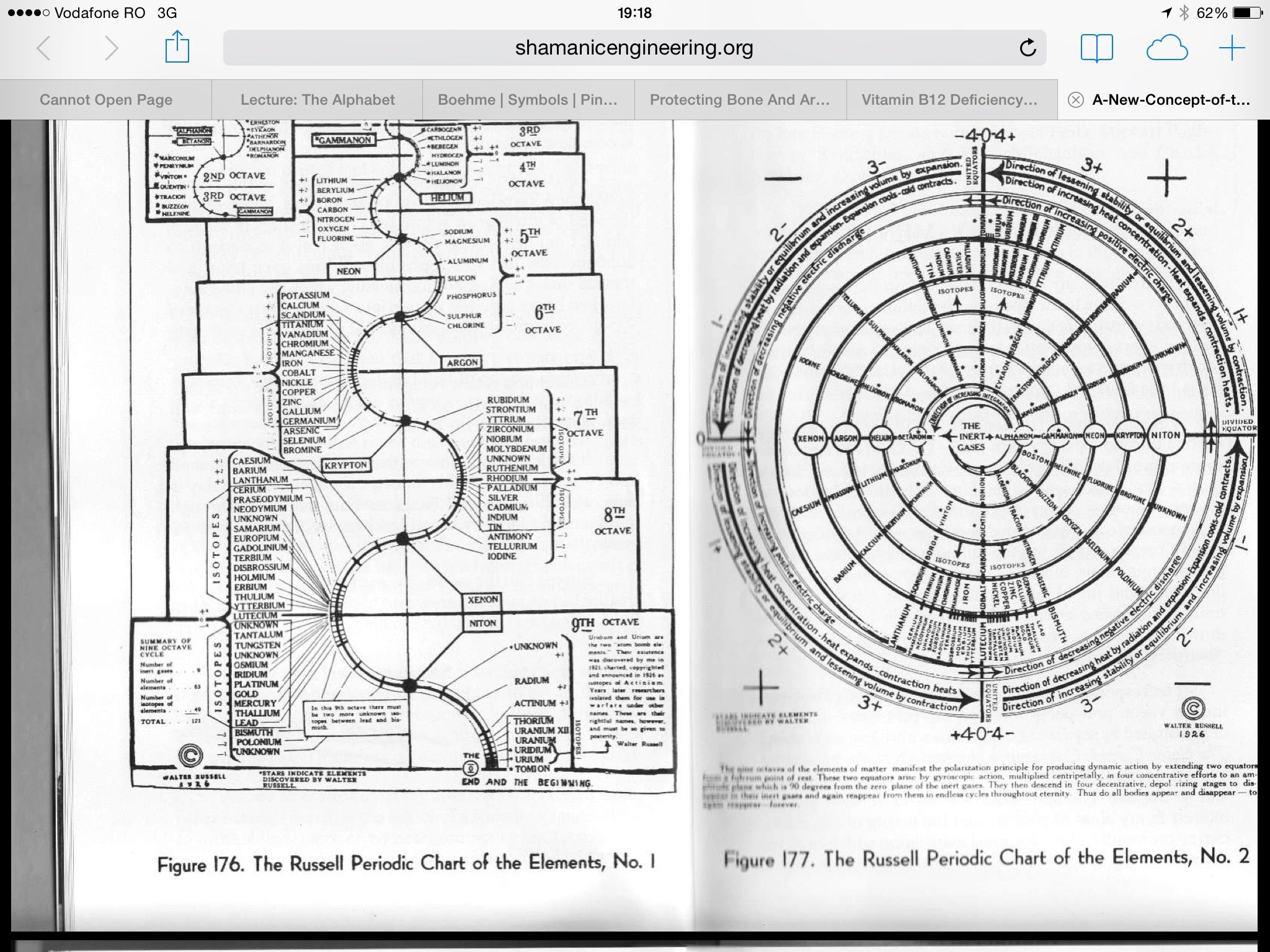 Walter russellperiodic chart astrotheology pinterest walter walter russell discovered many novel ways to present the periodic table which gamestrikefo Images