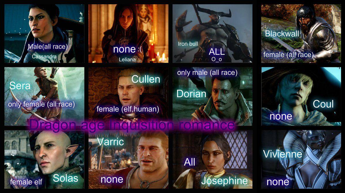 dragon age inquisition love interests