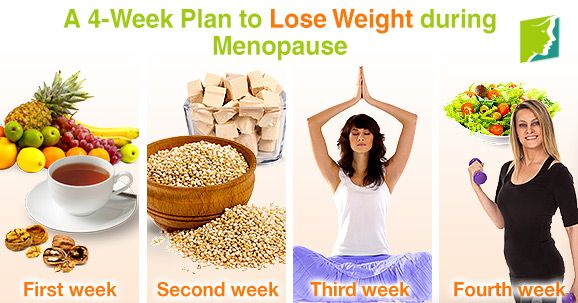 can i lose weight during menopause