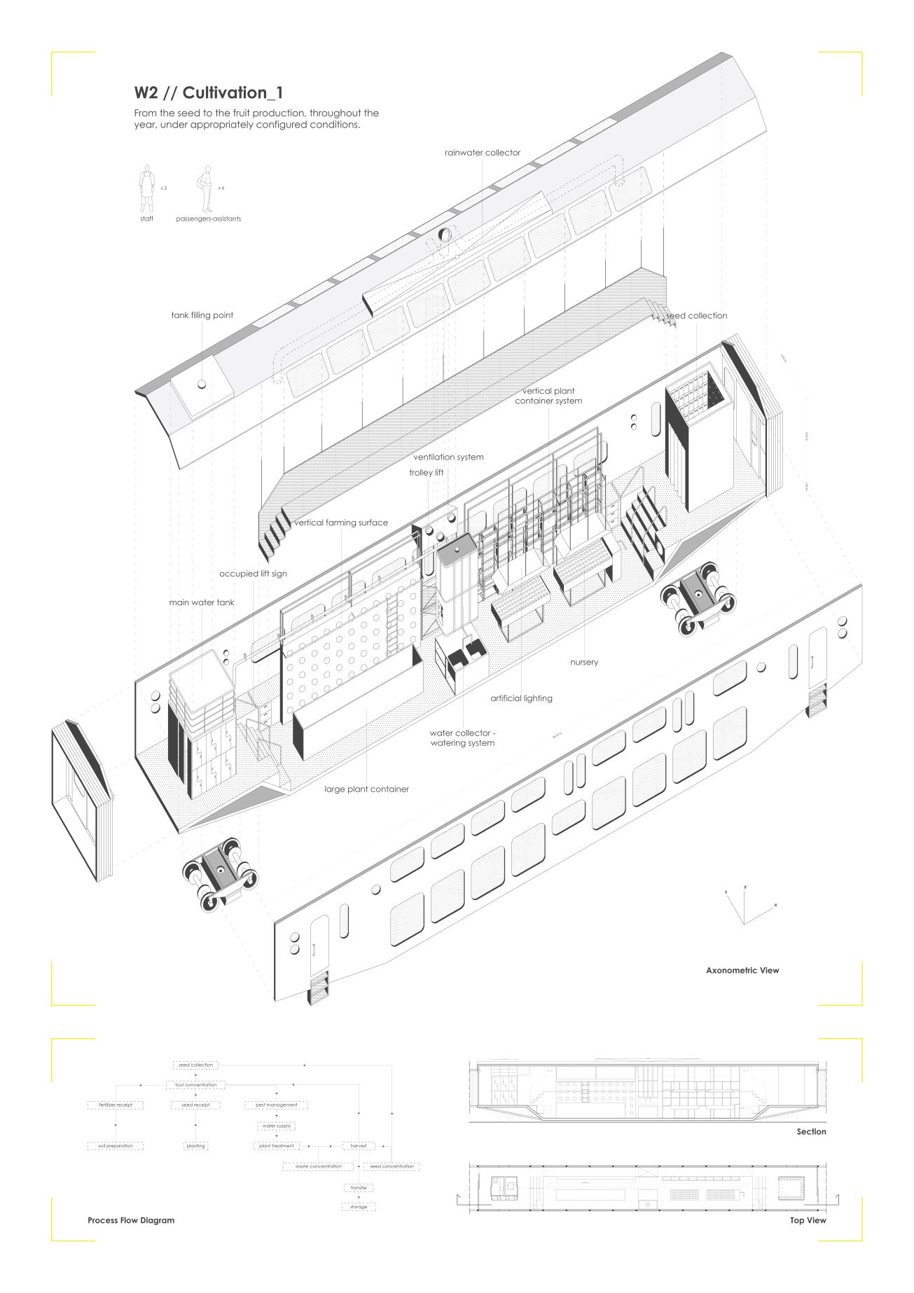 4wagon cultivation architecture graphics pinterest Electronic Circuit Schematic Diagrams 4wagon cultivation architecture plan architecture graphics axonometric drawing presentation layout concept sketches