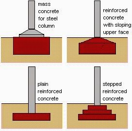 Pin On Constructive Details